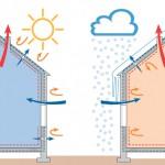 Компания DuPont представляет новую технологию энергосберегающего строительства