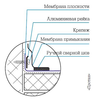 Reika-v-shve8