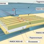 Теплоизоляционная вентилируемая система PAROC Air для совмещенных кровель