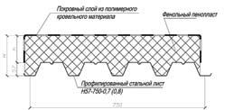 Монопанель с рулонным полимерным материалом