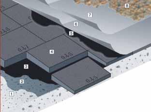 Рис. 1. Схема кровельного «пирога» с теплоизоляционным слоем из пеностекла FOAMGLAS®: 1 – железобетонное основание; 2 – битумный праймер; 3 – горячий модифицированный битум; 4 – блоки из пеностекла FOAMGLAS®; 5 – битумная обмазка блоков; 6, 7 – нижний и верхний слои наплавляемой битумной гидроизоляционной мембраны; 8 – гравийная посыпка