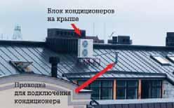Неудачная установка кондиционера на металлической крыше привело к нарушению вентиляции подкровельного пространства
