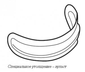 vodostok1