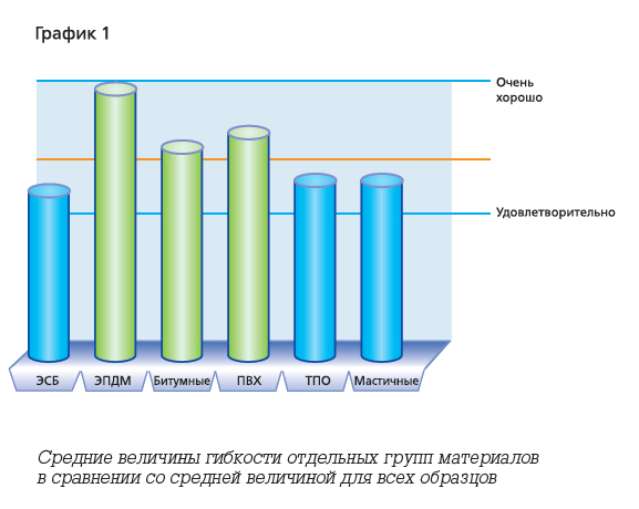 membrany3