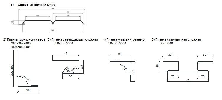 Комплектация МеталлПрофиль