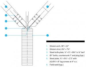 1 - клееное основание арки; 2 - клееная дуга; 3 - стальная пластина; 4 - болты; 5 - стальная пластина; 6 - сварной шов
