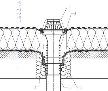 Пример узла кровельной воронки (на примере продукции фирмы HL Hutterer & Lechner GmbH) для санируемой кровли: 1- несущая конструкция; 2 – бетон (разуклонка); 3 – гидроизоляция (старая); 4 – пароизоляционная мембрана; 5 – теплоизоляция; 6 – гидроизоляция (битумная наплавляемая); 7 – кровельная воронка и надставной элемент (старые); 8 – «ремонтная» воронка; 9 – листвоуловитель; 10 – сливной водопровод; 11 - свободная зона, заполненная утеплителем