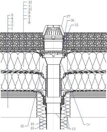 Пример узла кровельной воронки (на примере продукции фирмы HL Hutterer & Lechner GmbH) для утепленной санированной кровли: 1 – несущая конструкция; 2 – бетон (разуклонка); 3 – пароизоляция (старая); 4 – теплоизоляция старая); 5 – гидроизоляция (старая); 6 – пароизоляционная мембрана; 7 – теплоизоляция; 8 – разделительный слой; 9 – гидроизоляционная мембрана (ПВХ, ЭПДМ); 10 - дренажный слой; 11 – фильтрующий слой; 12 – стабилизирующий слой; 13 – кровельная воронка и наставной элемент (старые); 14 – «ремонтная» кровельная воронка; 15 – дренажное кольцо; 16 – насадная деталь; 17 – листвоуловитель; 18 – утепление сливного водопровода; 19 – сливной водопровод; 20 – свободная зона, заполненная теплоизоляцией
