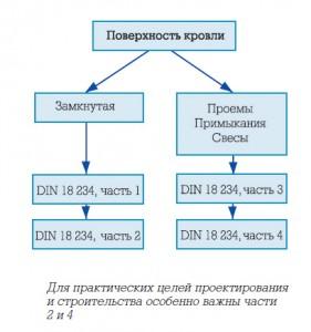 pozhar1
