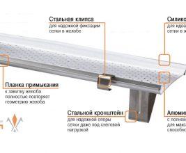 Новый аксессуар для водосточных систем – защитная сетка желоба AQUASYSTEM!