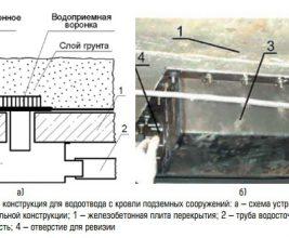 Надежный водоотвод с кровли подземных сооружений