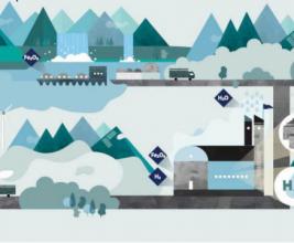 Проект HYBRIT: производство стали без использования ископаемого сырья!