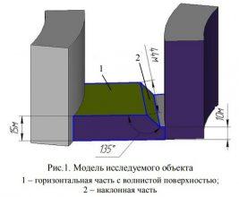 Влияние геометрии поверхности и инсоляции на температурный режим «зеленой» кровли в условиях Санкт-Петербурга